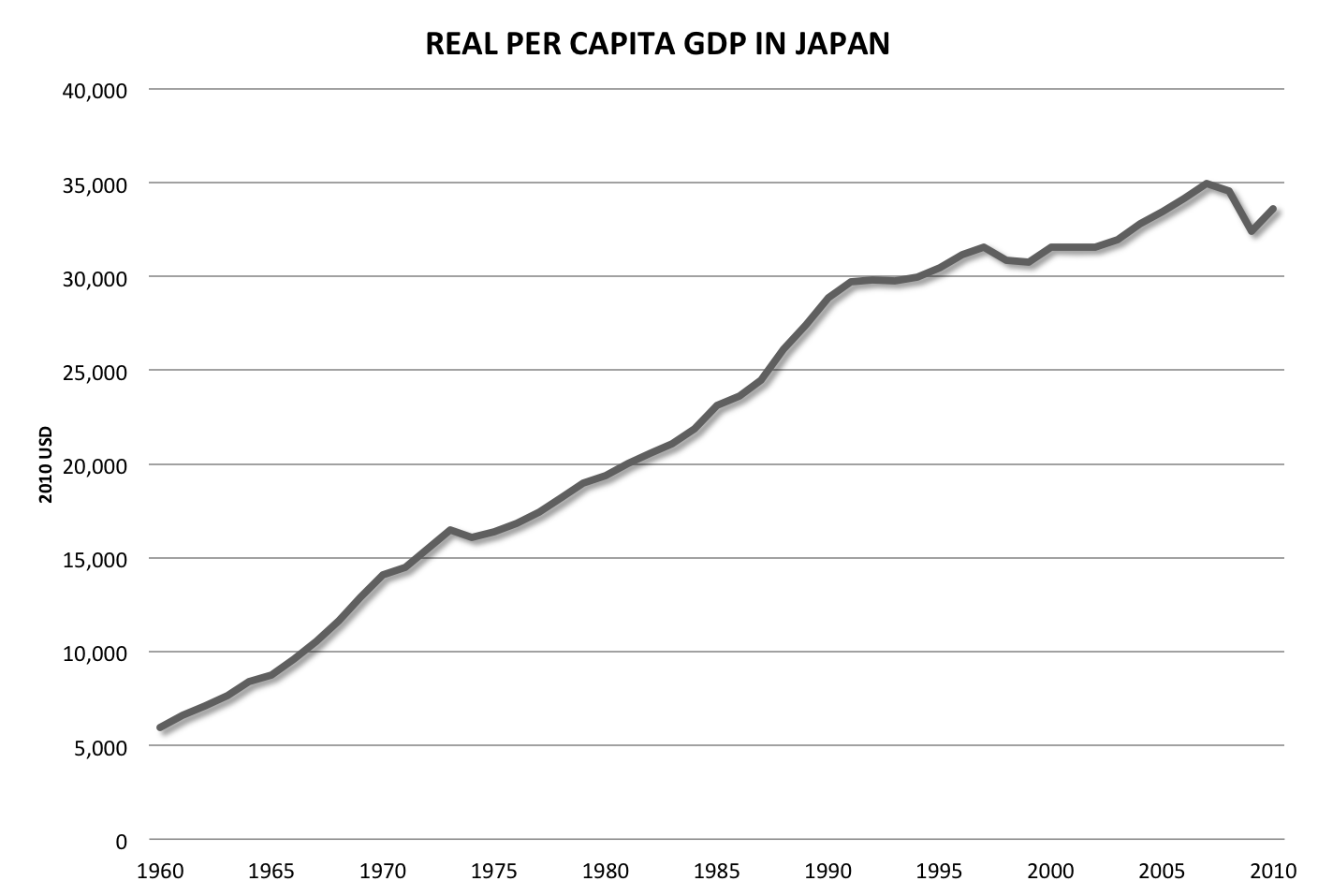 japan economy 1868-1945 the meiji period saw the new government pour its resources almost exclusively into things modern, including the economy initially, the government invested.