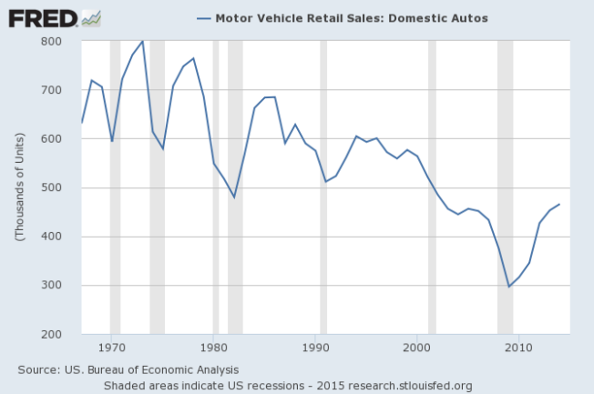 domestic vehicles