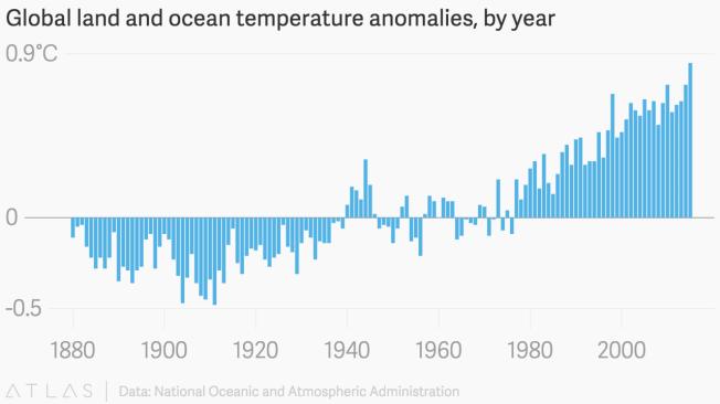global warming atlas_N18G8axZx@2x